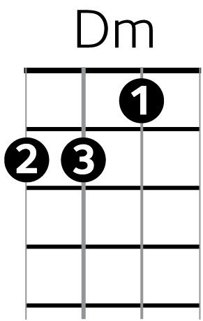 Great guitar chord progressions - office-center info